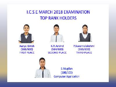 I.C.S.E MARCH 2018 EXAMINATION RESULT